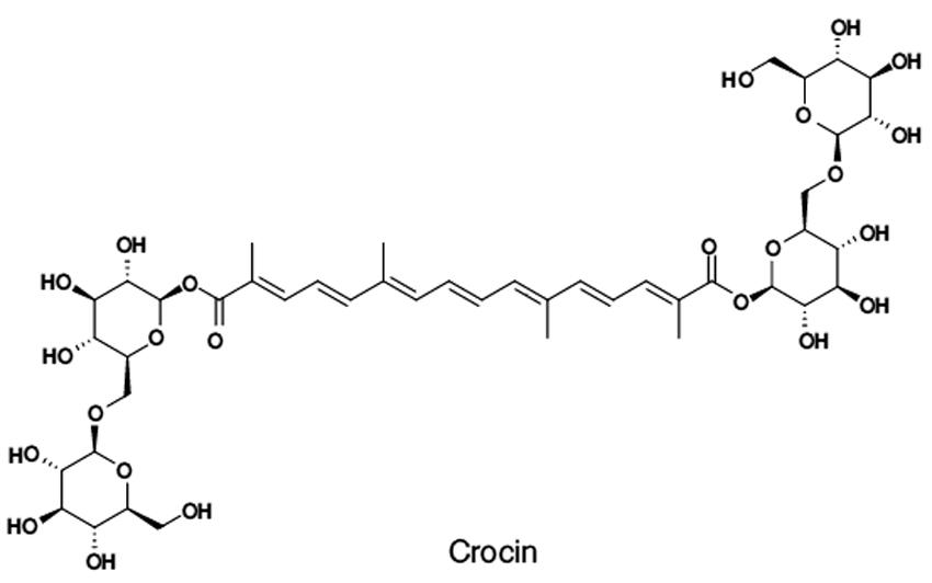 Crocin là gì? Đặc điểm của Crocin